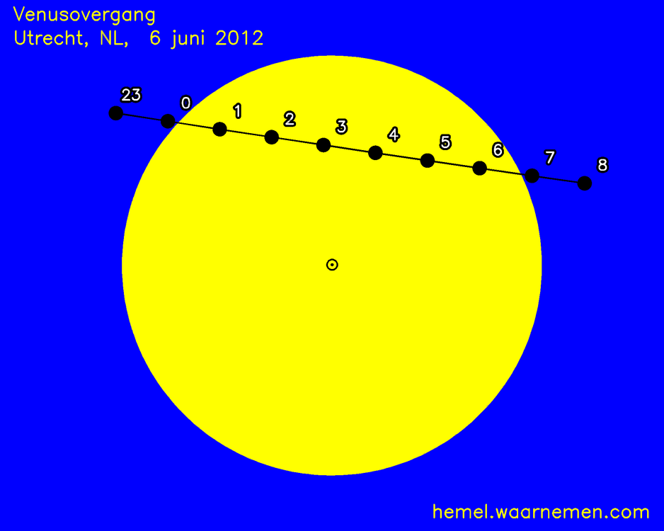 Map of the Venus transition in ecliptic coordinates